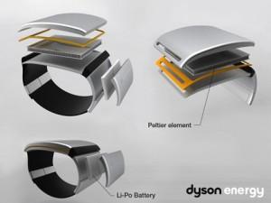Dyson Energy Bracelet - Exploded View
