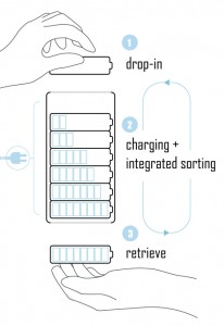 reNEW Solar Battery Charger Diagram