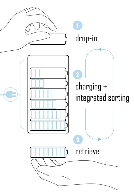 ...появится зарядное устройство для пальчиковых аккумуляторов, которое...