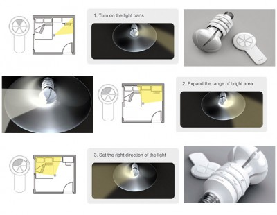Ecobulb Remote Controlled LED Lightbulb