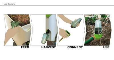 Eco Drop Eco Friendly Garden Fertilizer