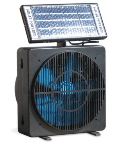 Solar Panel Fan : Solar powered fan envirogadget