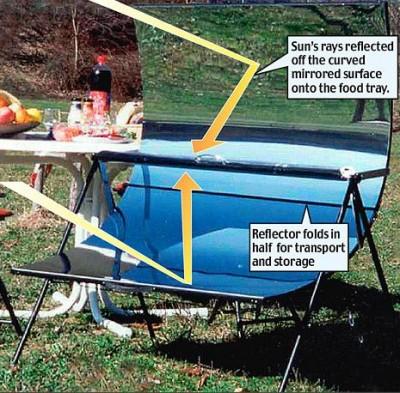 DIY solar BBQ