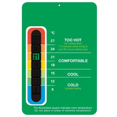 Room Temperature In Centigrade