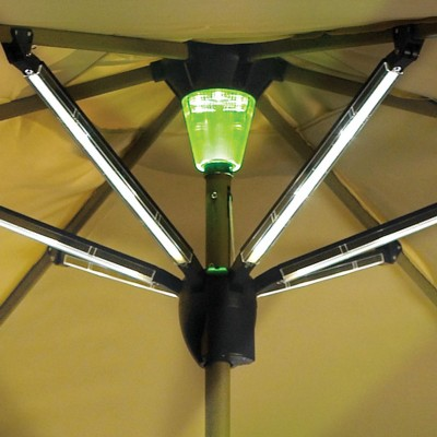 Solar Powered Lighted Patio Umbrella