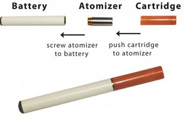 Prado Electronic Cigarette