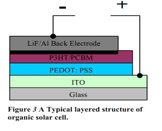SOLAR CELL FABRICATION EBOOK