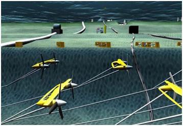 Underwater turbines